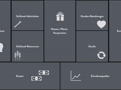 Ersetzt das Business Model Canvas den Business Plan?