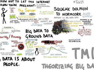 Mittelstand im Wandel - Wie Big Data einen Mehrwert für mein Unternehmen liefern kann